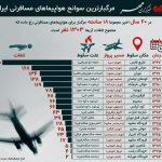 مرگبارترین سوانح هوایی ایران در ۴۰ سال گذشته
