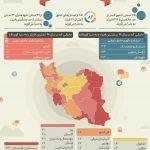 گیلان کمترین میزان تولد کشور را به خود اختصاص داده است